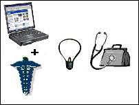 Picture of converging technology idea which needs a carefully thought out solution